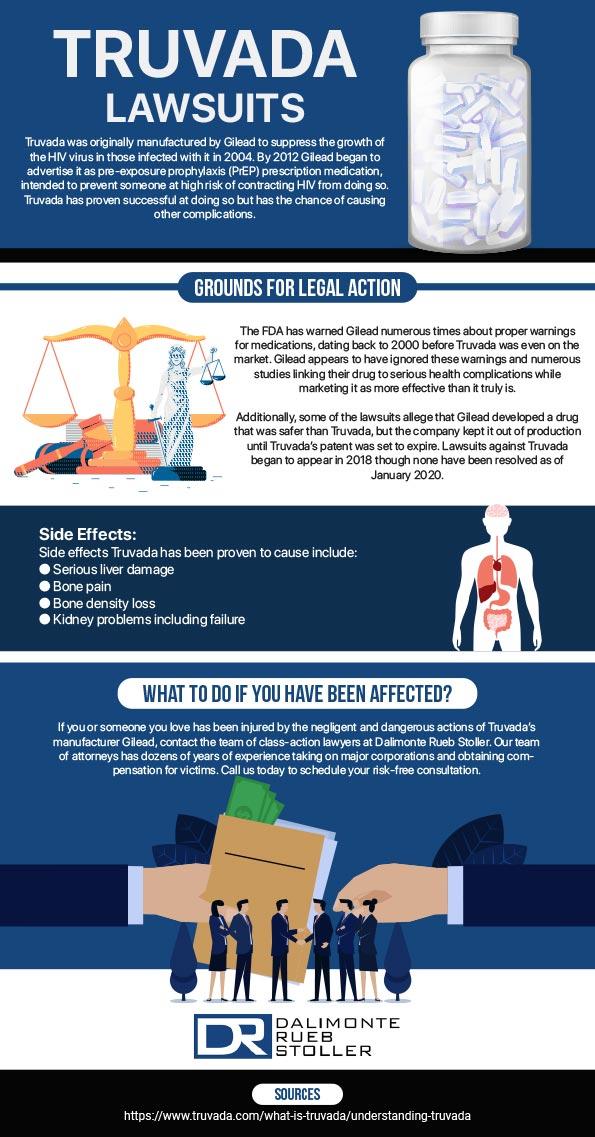 Dalimonte Rueb Stoller Truvada - Infographic